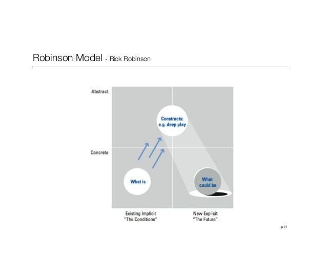 p14Robinson Model - Rick Robinson