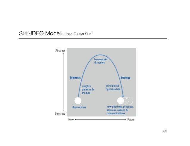 p16Suri-IDEO Model - Jane Fulton Suri