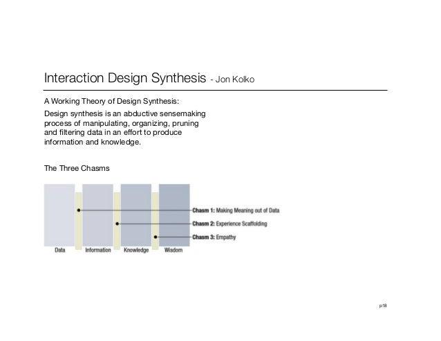 p18Interaction Design Synthesis - Jon KolkoA Working Theory of Design Synthesis: Design synthesis is an abductive sensemak...