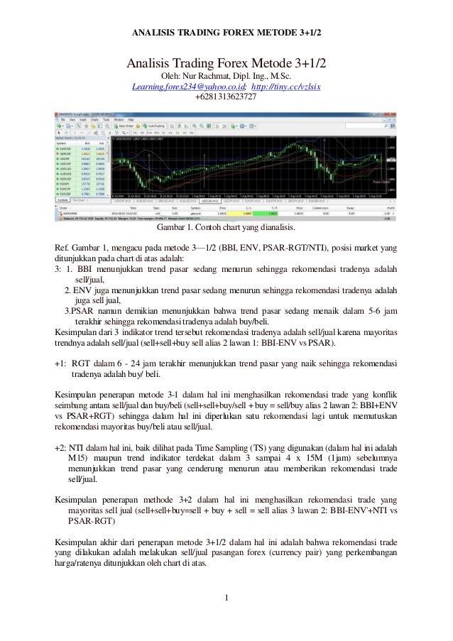 saham berjangka dan perdagangan opsi rekomendasi perdagangan forex