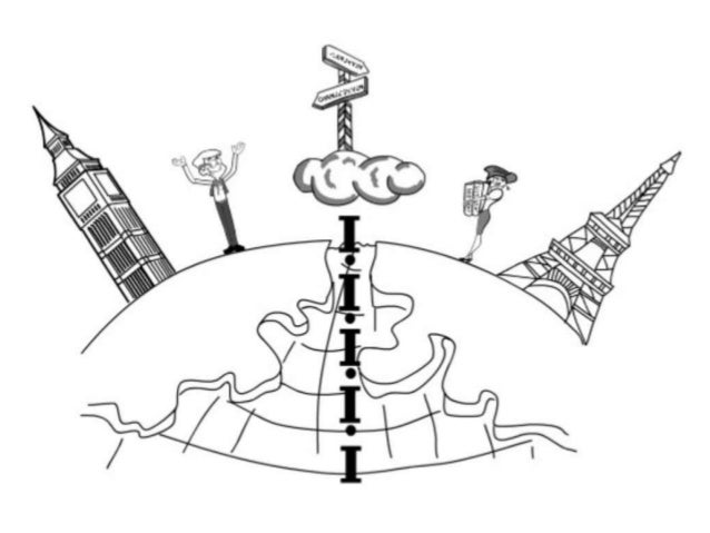 RUP or Agile или выбор подхода для IT проекта Slide 2