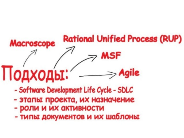 RUP or Agile или выбор подхода для IT проекта Slide 3