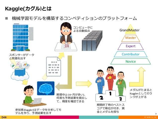 Analyst meetup 0410_harada Slide 3