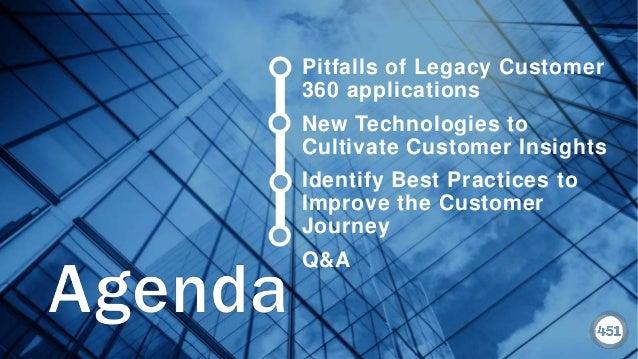 Analyst Webinar: Doing a 180 on Customer 360 Slide 3