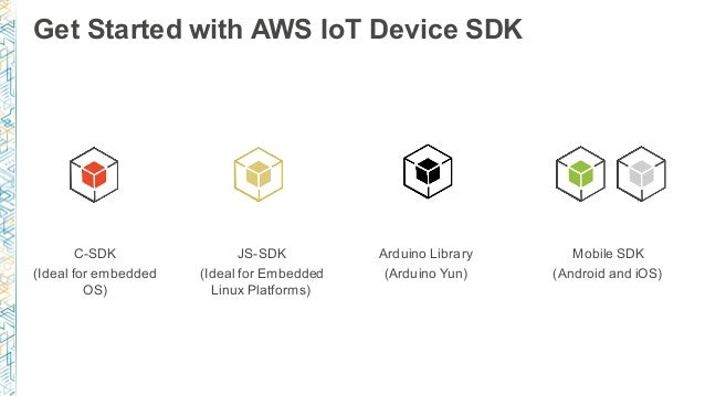 aws iot sdk 13 Reliable Sources To Learn About Aws Iot