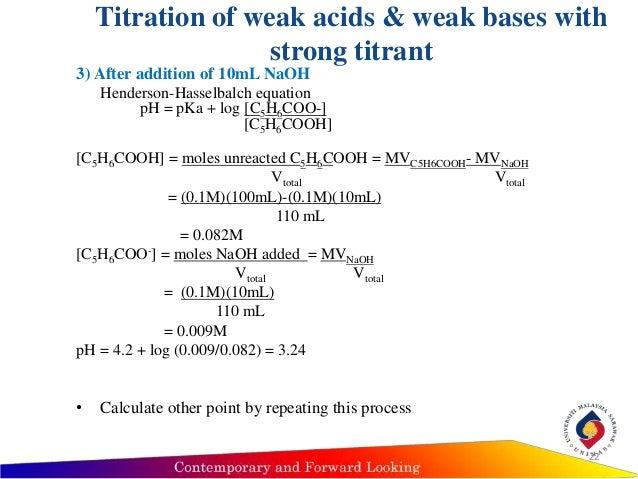 LU7: Acid-Base Titrations
