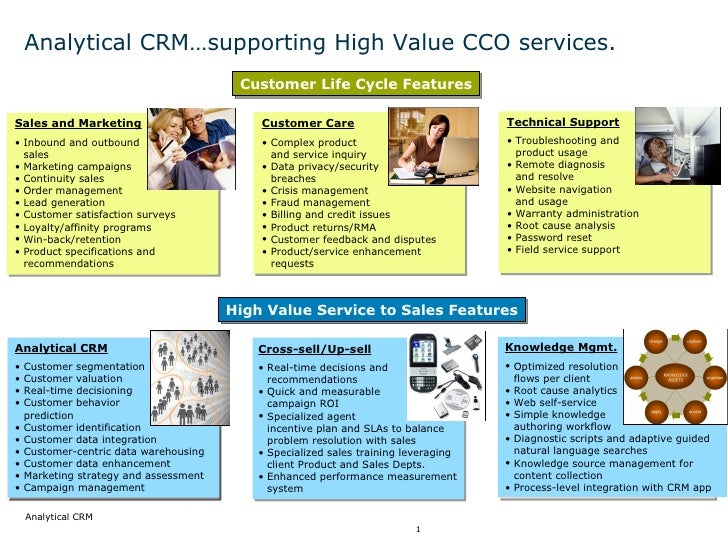 Analytical CRM…supporting High Value CCO services. <ul><li>Technical Support </li></ul><ul><li>Troubleshooting and product...