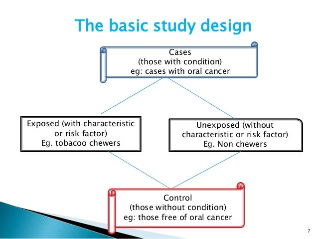 simple bayesian analysis for case-control studies in cancer epidemiology Bayesian analysis is widely used in a and barnaby reeves, published by bmj simple bayesian analyses for case-control studies in cancer epidemiology.