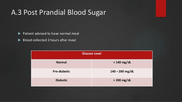 A.3 Post Prandial Blood Sugar  Patient advised to have normal meal  Blood collected 2 hours after meal Glucose Level Nor...