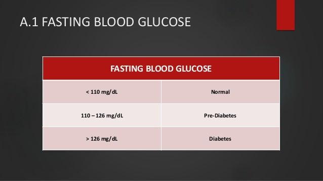 A.1 FASTING BLOOD GLUCOSE FASTING BLOOD GLUCOSE < 110 mg/dL Normal 110 – 126 mg/dL Pre-Diabetes > 126 mg/dL Diabetes