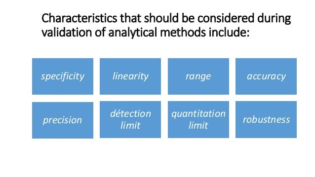 validation of analytical methods used for If the hplc procedure were used for either a swab sample or rinse water sample   analytical methods used for measuring residues in cleaning validation.