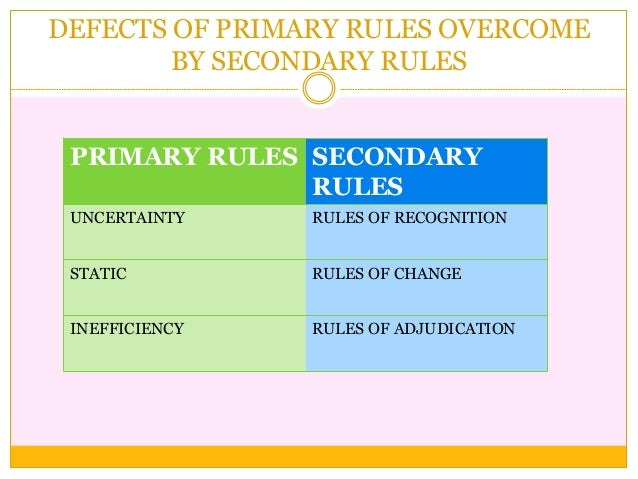 DEFECTS OF PRIMARY RULES OVERCOME BY SECONDARY RULES PRIMARY RULES SECONDARY RULES UNCERTAINTY RULES OF RECOGNITION STATIC...