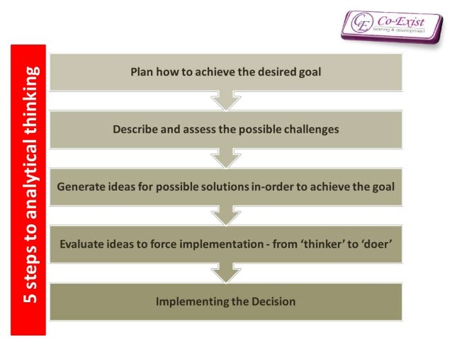 how to improve analytical thinking skills