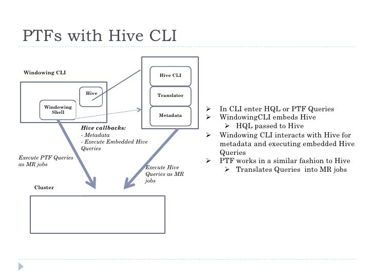 Analytical Queries with Hive: SQL Windowing and Table Functions