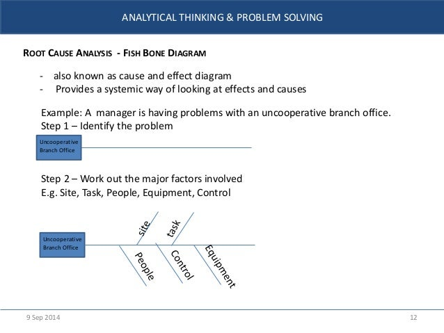 analytical thinking problems