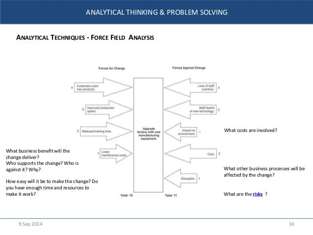 analytical thinking and problem solving pdf