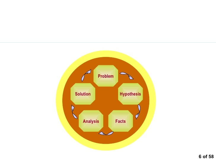 analytical and critical thinking test Free analytical reasoning i online practice tests 5 questions on analytical reasoning 1472 attempts critical reasoning, analytical reasoning.