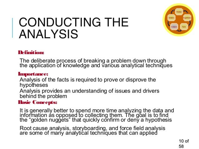 CONDUCTING THE ANALYSIS Definition: The deliberate process of breaking a problem down through the application of knowledge...
