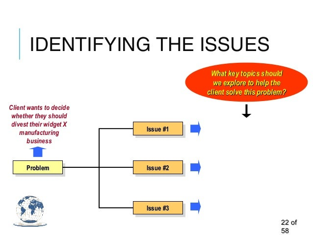 IDENTIFYING THE ISSUES 2222 ofof 5858 ProblemProblemProblemProblem Issue #1Issue #1Issue #1Issue #1 Issue #2Issue #2Issue ...