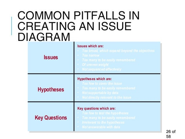 COMMON PITFALLS IN CREATING AN ISSUE DIAGRAM 2626 ofof 5858 Issues Hypotheses Key Questions Issues which are: • Too broad,...