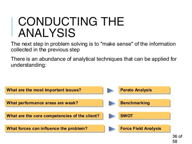 """CONDUCTING THE ANALYSIS The next step in problem solving is to """"make sense"""" of the information collected in the previous s..."""