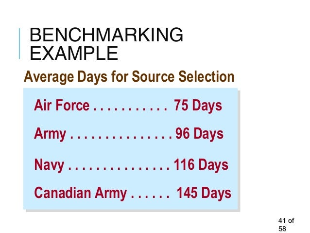 BENCHMARKING EXAMPLE 4141 ofof 5858 Air Force . . . . . . . . . . . 75 Days Army . . . . . . . . . . . . . . . 96 Days Can...