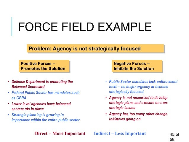 FORCE FIELD EXAMPLE 4545 ofof 5858 • Defense Department is promoting the Balanced Scorecard • Federal Public Sector has ma...