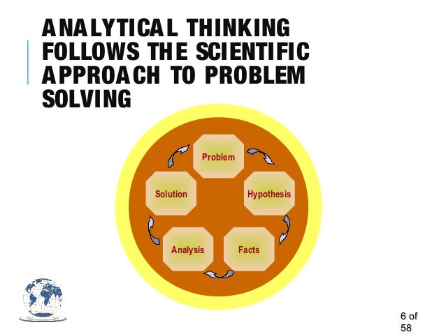 ANALYTICAL THINKING FOLLOWS THE SCIENTIFIC APPROACH TO PROBLEM SOLVING 66 ofof 5858 Problem Hypothesis FactsAnalysis Solut...