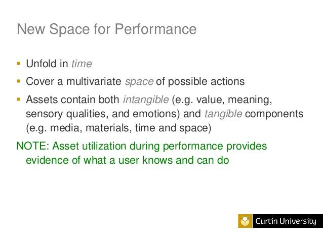 New Space for Performance  Unfold in time  Cover a multivariate space of possible actions  Assets contain both intangib...