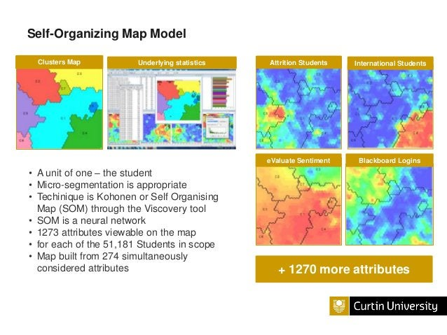 Student A Semantic Network Analysis