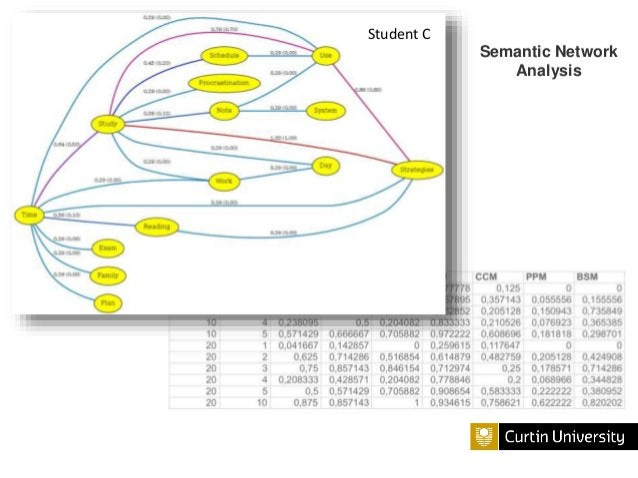 Semantics Structure Surface Matching Structural Matching Concept Matching Propositional Matching Balanced Semantic Matchin...