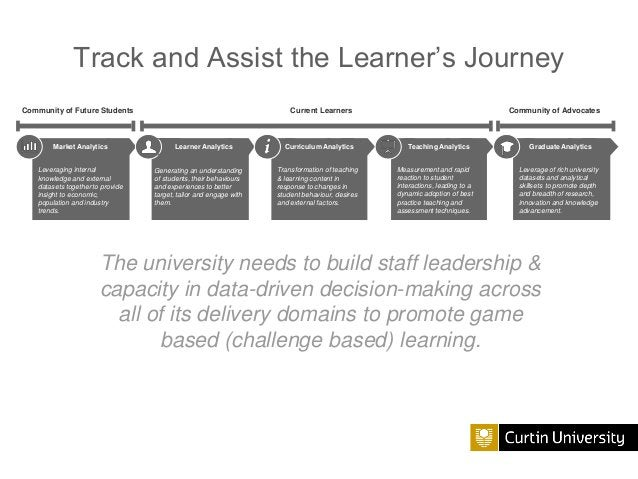 Build a Distributed Learning Analytics Capacity (Ifenthaler, 2015)