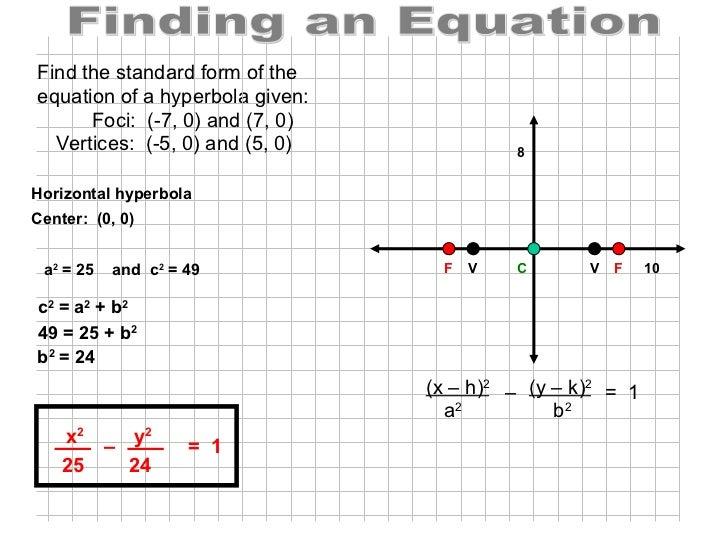 Analytic Geometry Hyperbola