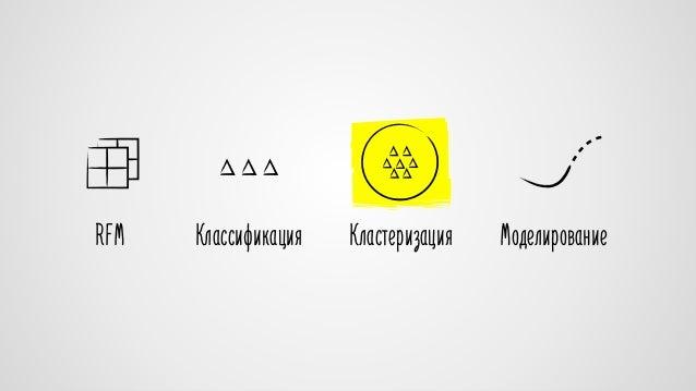 RFM Классификация Кластеризация Моделирование