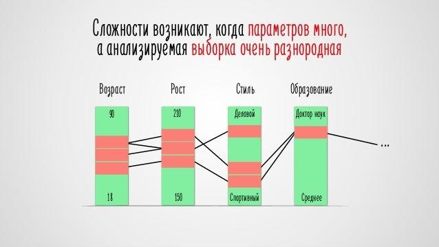 Сложности возникают, когда параметров много, а анализируемая выборка очень разнородная  Возраст Рост Стиль Образование  90...