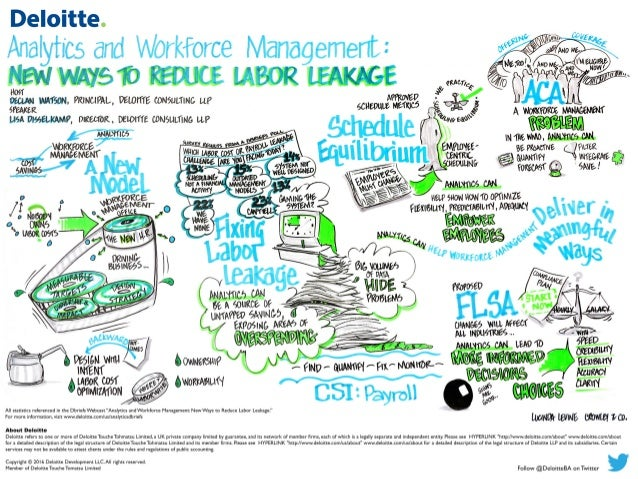 Analytics and workforce management: New ways to reduce labor leakage