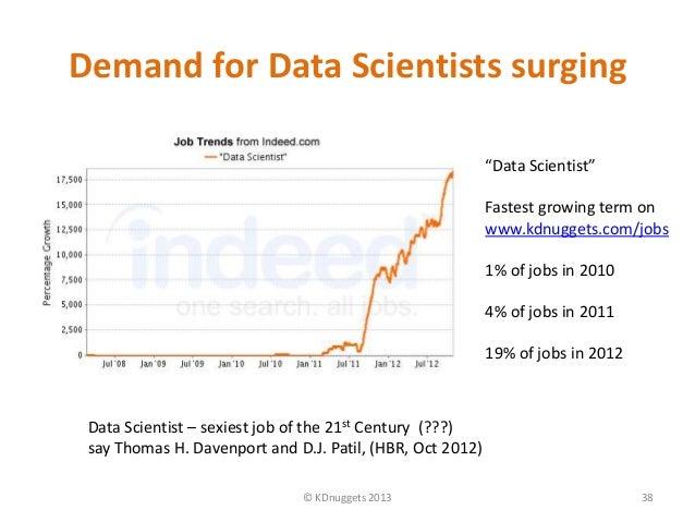 Analytics Education in the era of Big Data