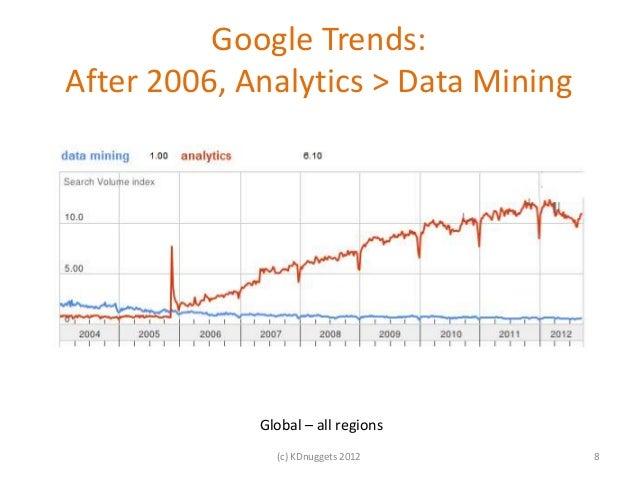 Recent trends in data mining 2013 gmc