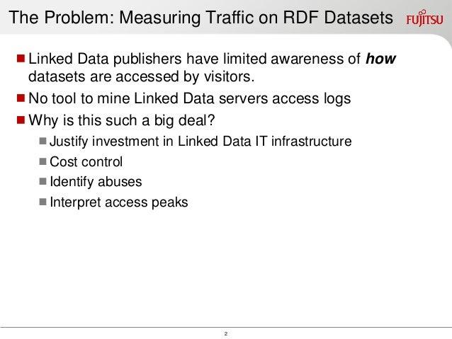 Traffic Analytics for  Linked Data Publishers Slide 2