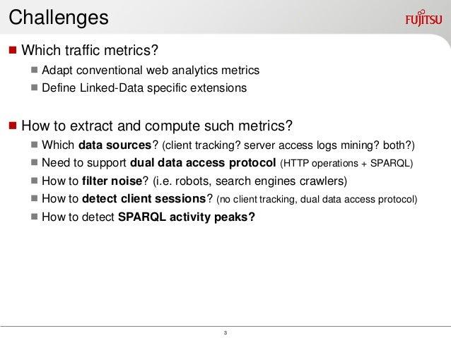 Traffic Analytics for  Linked Data Publishers Slide 3