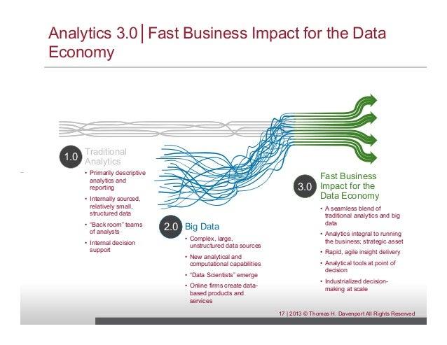 Analytics 3.0 Measurable business impact from analytics & big data