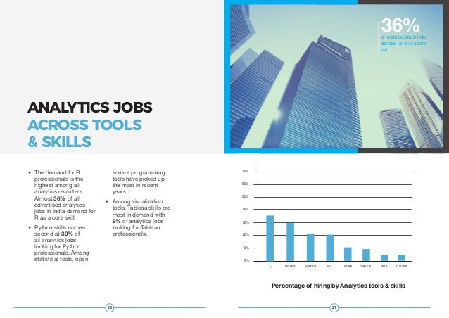 2726 JOBS STUDY 2017 BY AIM AND EDVANCER • The demand for R professionals is the highest among all analytics recruiters. ...