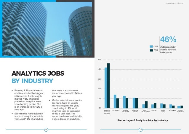 16 JOBS STUDY 2017 ANALYTICS JOBS BY INDUSTRY • Banking & Financial sector continues to be the biggest influencer in Anal...