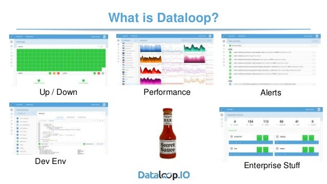 Analytics driven operations - Steve Acreman - Dataloop Slide 2