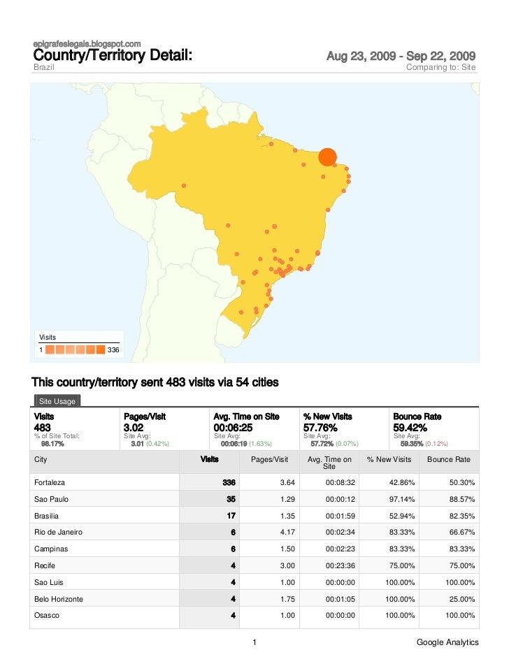 epigrafeslegais.blogspot.com Country/Territory Detail:                                                          Aug 23, 20...