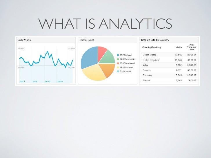Analytics essentials Slide 2