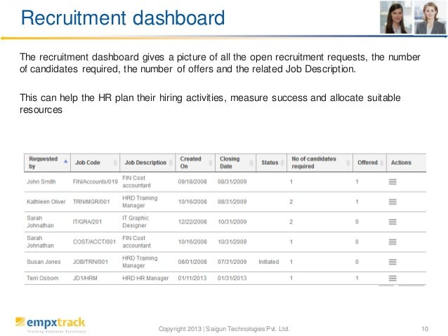 Recruitment dashboard The recruitment dashboard gives a picture of all the open recruitment requests, the number of candid...