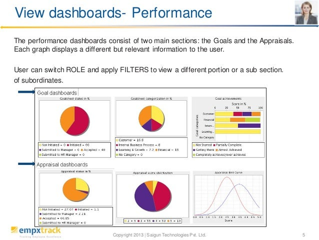 View dashboards- Performance The performance dashboards consist of two main sections: the Goals and the Appraisals. Each g...