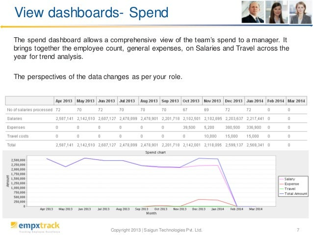 View dashboards- Spend The spend dashboard allows a comprehensive view of the team's spend to a manager. It brings togethe...