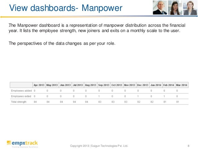 View dashboards- Manpower The Manpower dashboard is a representation of manpower distribution across the financial . year....